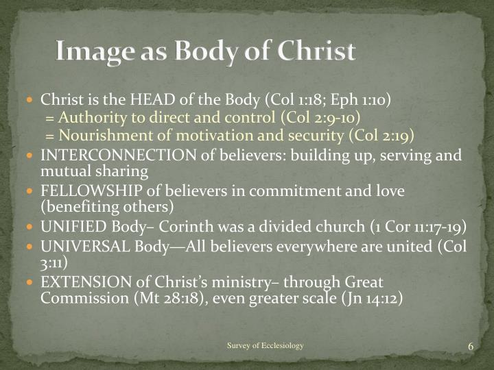 Image as Body of Christ