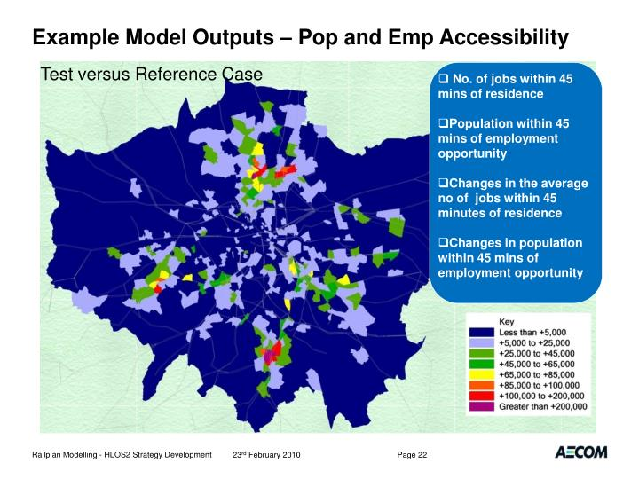 Example Model Outputs – Pop and