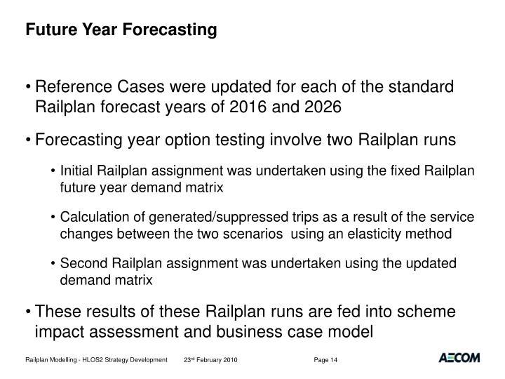 Future Year Forecasting