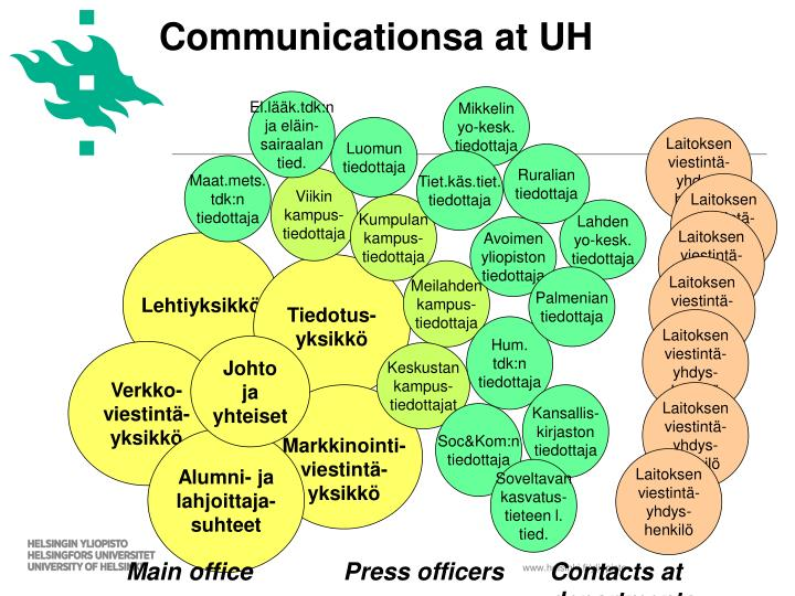Communicationsa at uh