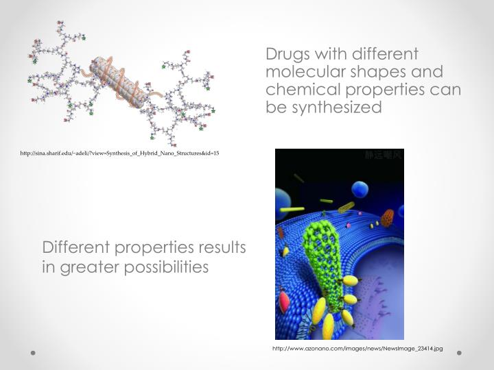 Drugs with different molecular shapes and chemical properties can be synthesized