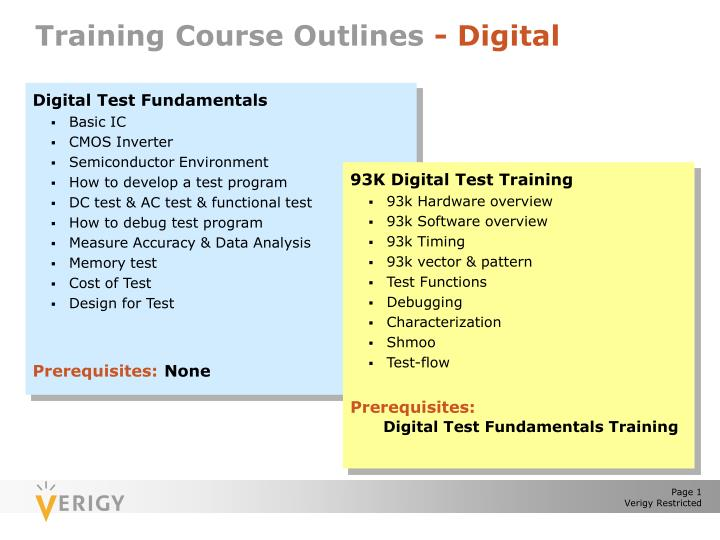 training course outlines digital n.