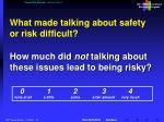 recent risk analysis communication 2