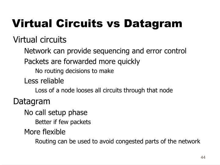 Virtual Circuits vs Datagram