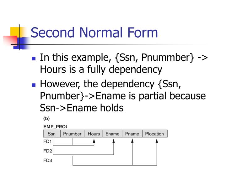 Second Normal Form