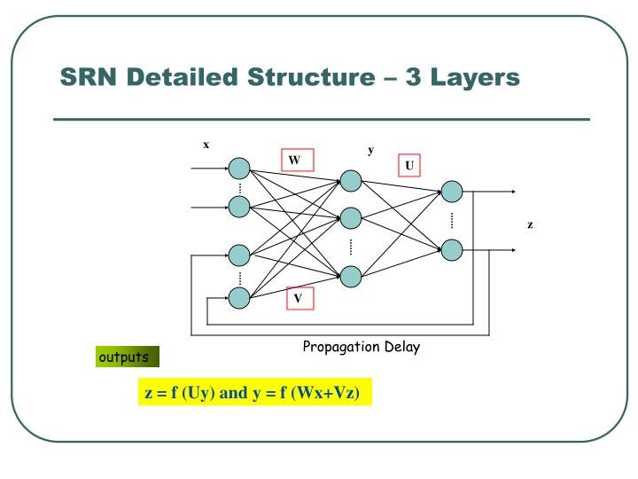 SRN Detailed Structure – 3 Layers