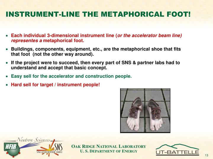 INSTRUMENT-LINE THE METAPHORICAL FOOT!