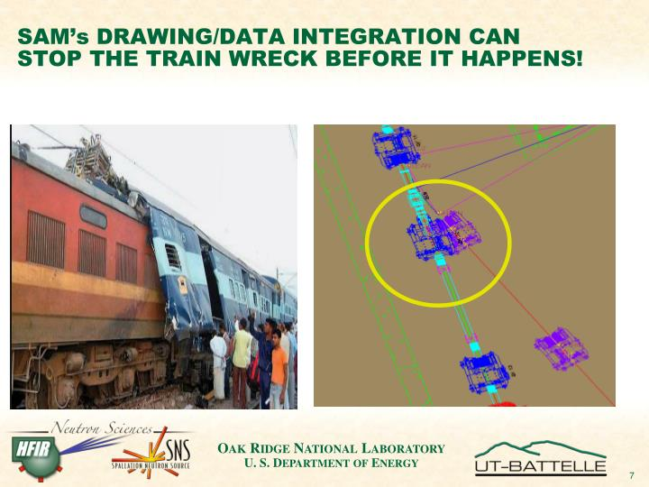 SAM's DRAWING/DATA INTEGRATION CAN STOP THE TRAIN WRECK BEFORE IT HAPPENS!