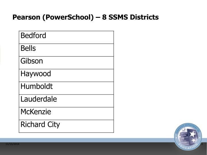 Pearson (PowerSchool) – 8 SSMS Districts