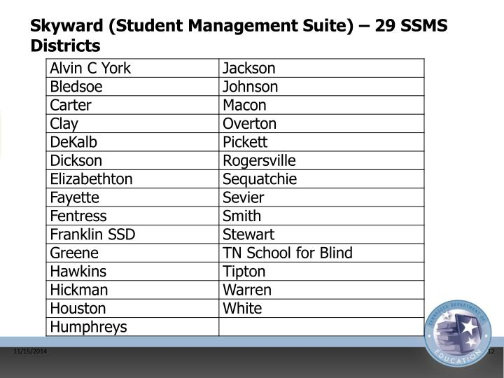 Skyward (Student Management Suite) – 29 SSMS Districts