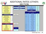additional rates other section