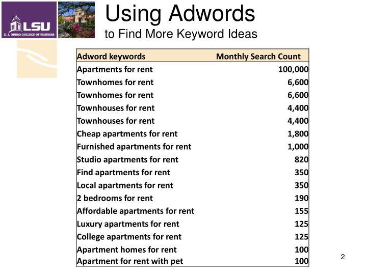 Using adwords to find more keyword ideas