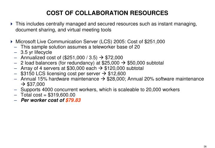 COST OF COLLABORATION RESOURCES