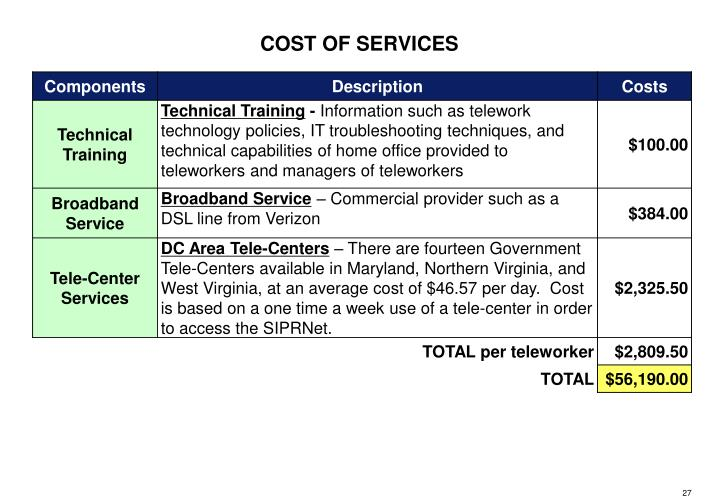 COST OF SERVICES