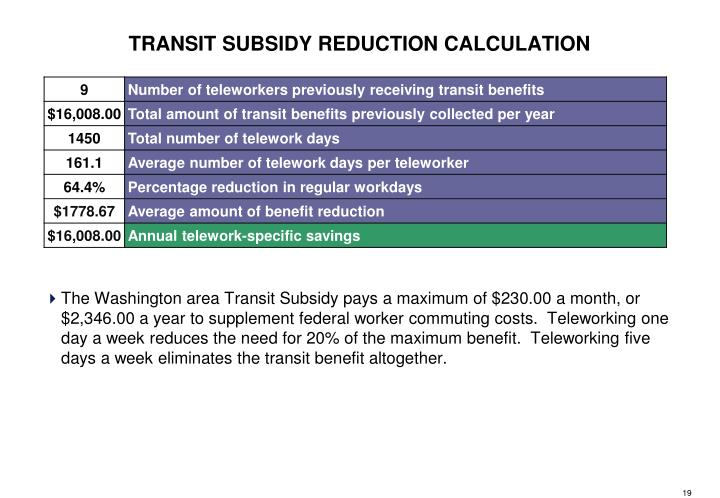 TRANSIT SUBSIDY REDUCTION CALCULATION
