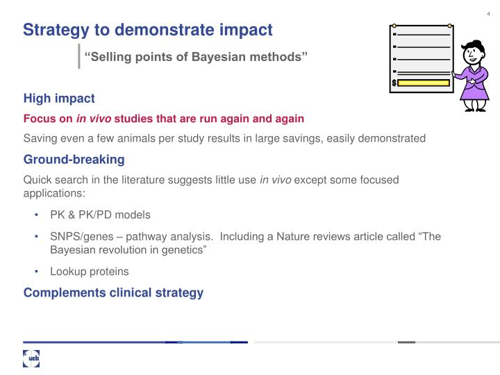Strategy to demonstrate impact