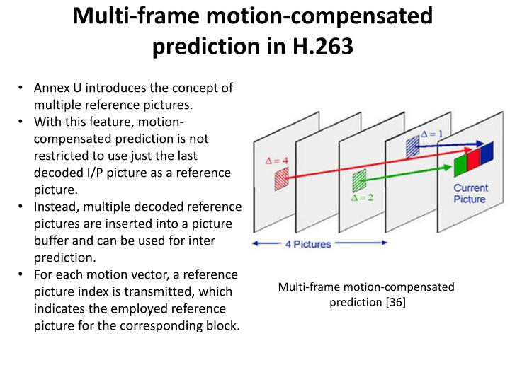 Multi-frame motion-compensated