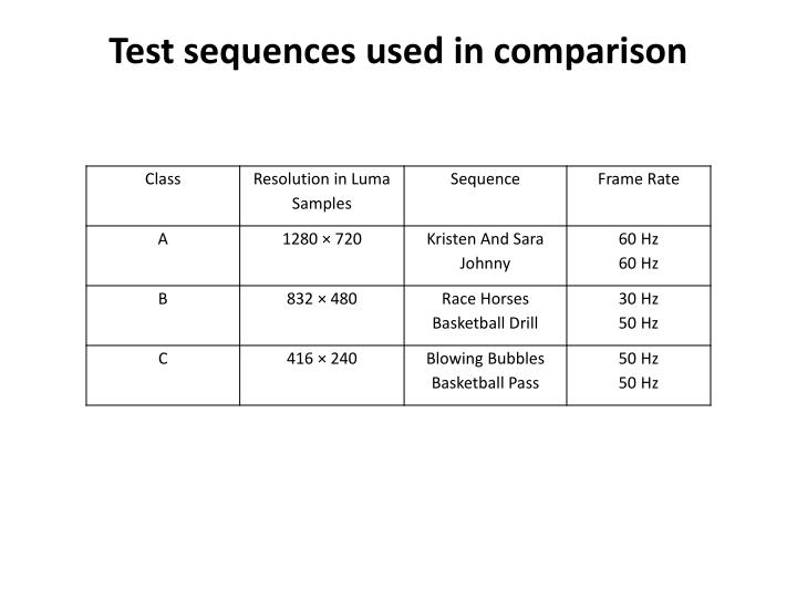 Test sequences used in comparison