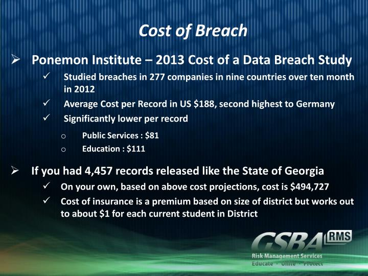 Cost of Breach