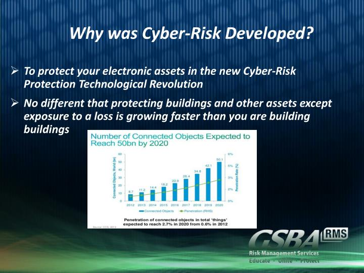 Why was Cyber-Risk Developed?