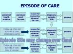 episode of care1