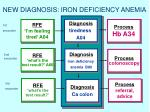 new diagnosis iron deficiency anemia