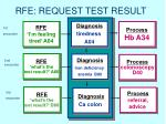 rfe request test result1