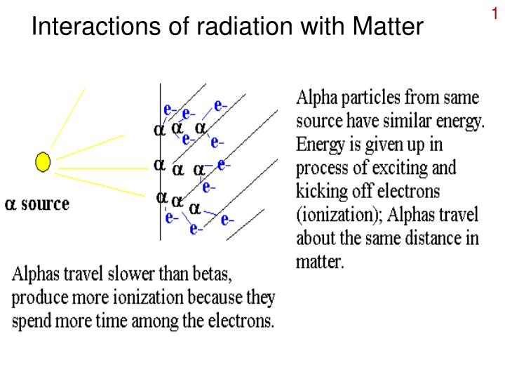 interactions of radiation with matter n.