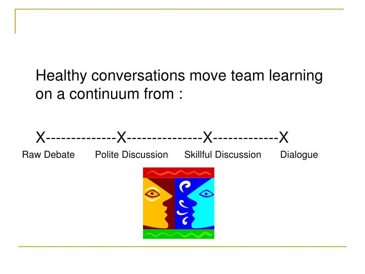 Healthy conversations move team learning on a continuum from :