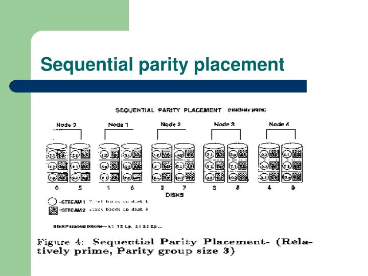 Sequential parity placement