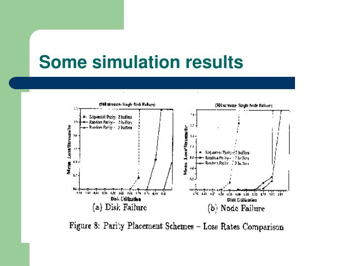 Some simulation results