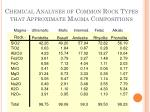 chemical analyses of common rock types that approximate magma compositions