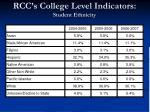 rcc s college level indicators student ethnicity