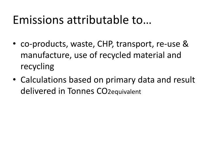 Emissions attributable to…