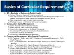 basics of curricular requirements