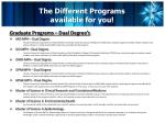 the different programs available for you1
