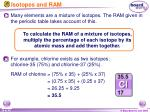 isotopes and ram