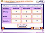properties of subatomic particles1