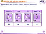 what s the atomic number