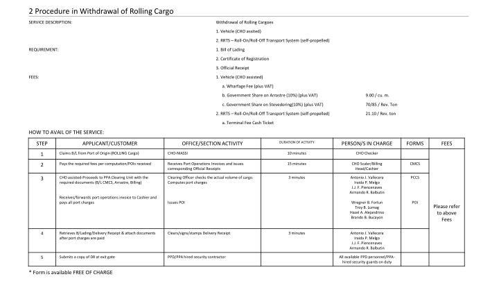 2 Procedure in Withdrawal of Rolling Cargo