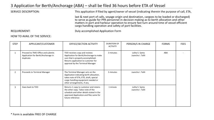 3 Application for Berth/Anchorage (ABA) – shall be filed 36 hours before ETA of Vessel