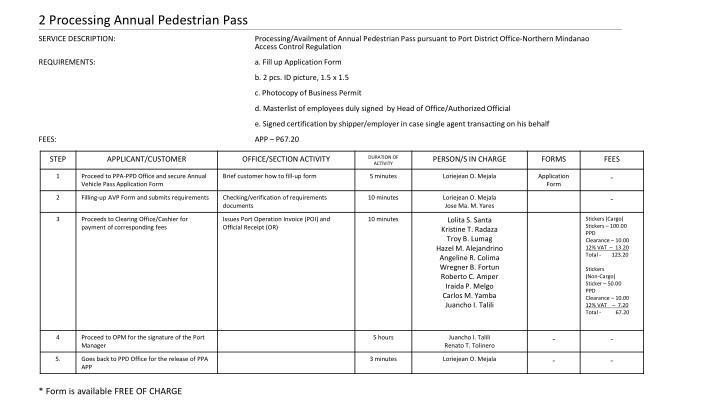 2 Processing Annual Pedestrian Pass