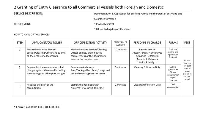 2 Granting of Entry Clearance to all Commercial Vessels both Foreign and Domestic