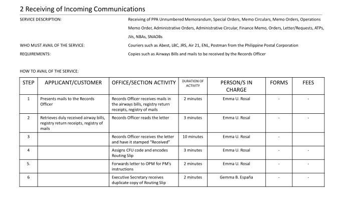 2 Receiving of Incoming Communications