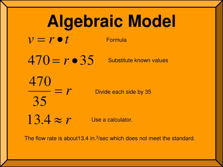 Algebraic Model