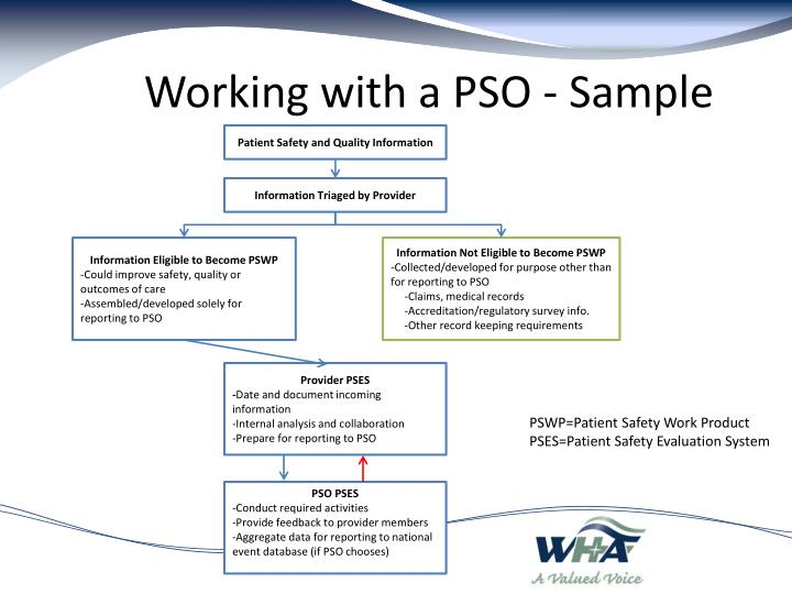 Working with a PSO - Sample