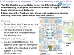 ccg intelligence requirements the commissioning intelligence model