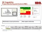 se capability project monitoring and control pmc