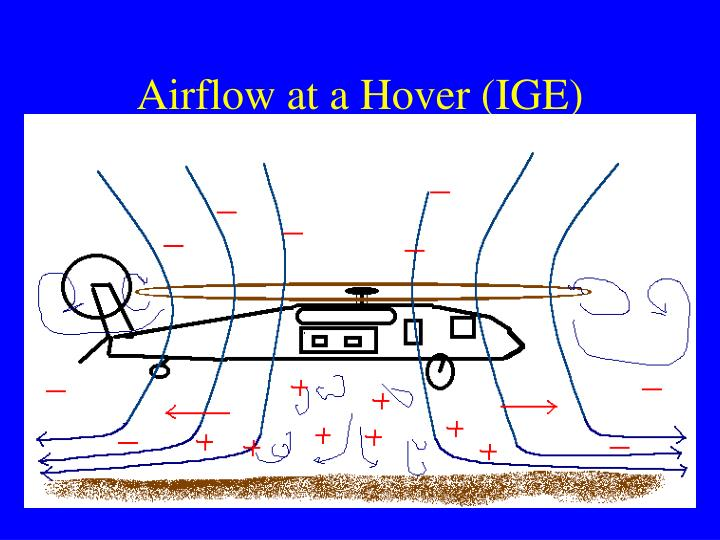 Airflow at a Hover (IGE)