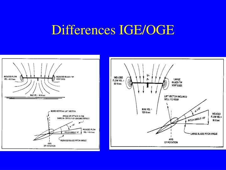 Differences IGE/OGE